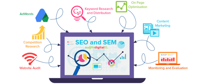 Vancoouver SEO Strategies